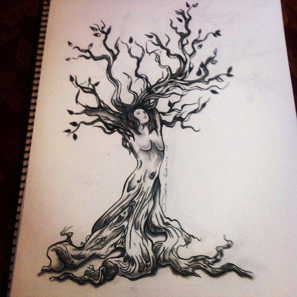 Souvent Top 90 des modèles de tatouage arbre femme BX74